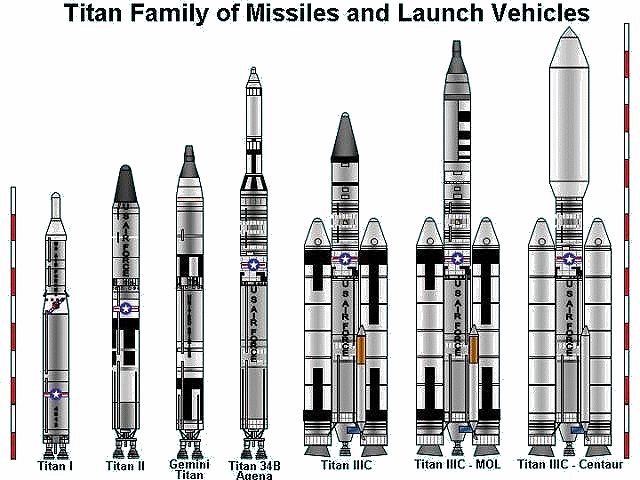 nasa rockets compare